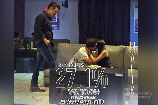 Halik nagtala ng all-time high TV rating, no.1 na rin sa iWant TV
